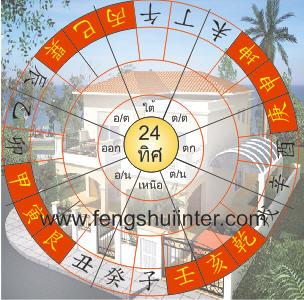ฮวงจุ้ยบ้านแปดทิศชั้นสูง Advanced Bazhai